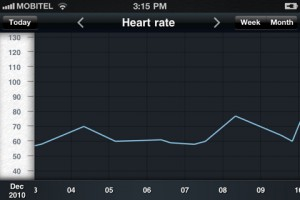 Heart Rate (2)
