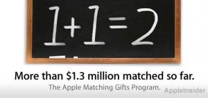 Apple - charita