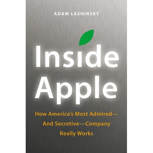 inside-apple
