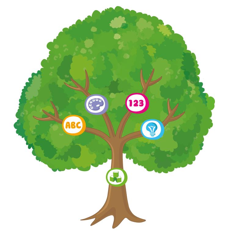 Lipa Learning Tree